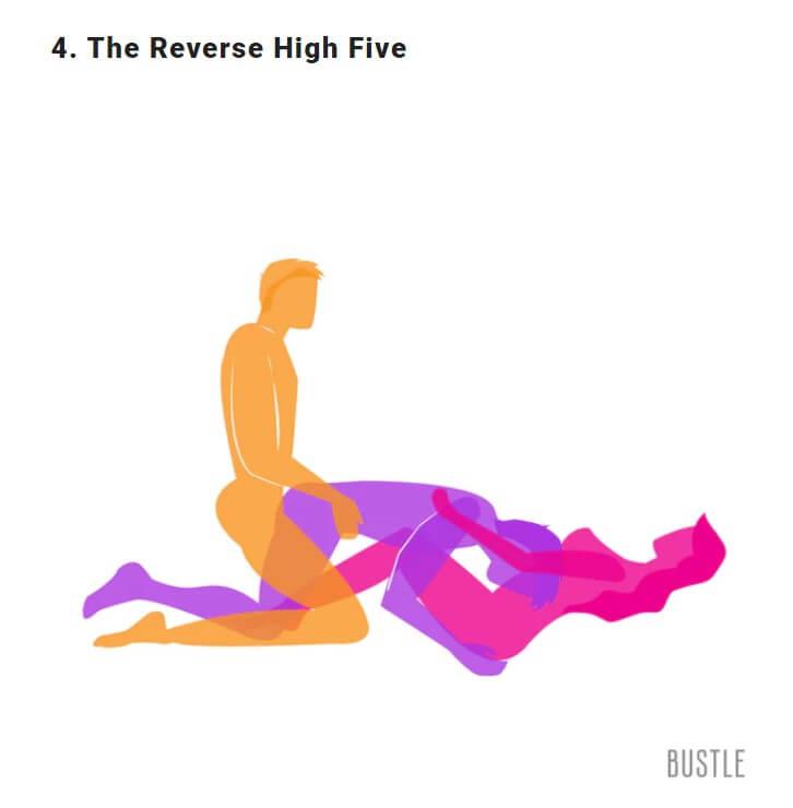 Обратна дай пет, sex pozi, 3-ka dvama muje, seks pozi, troika s dvama muje