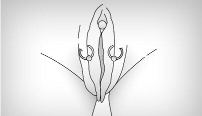 Пиърсинг на клитора | Пиърсинг на вагината | Пиърсинг на путката | Обеца на клитора | Пиърсинг срамните устни
